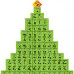 The Official Chemis-Tree
