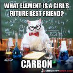 what element is a girls future best friend