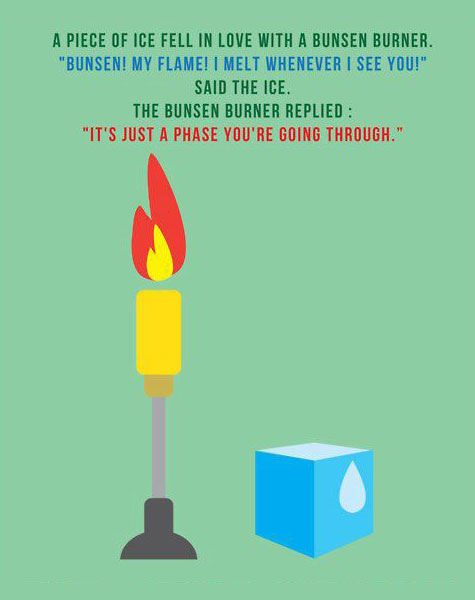 A Piece Of Ice Fell In Love With A Bunsen Burner