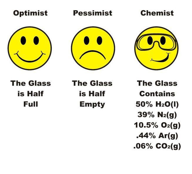 How A Chemist Sees The Glass