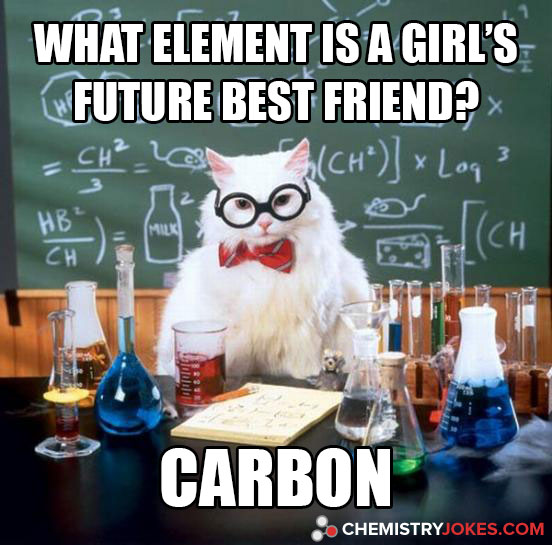 What Element Is A Girl's Future Best Friend?